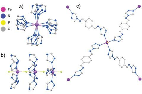 The three-dimensional structure is expanded along the quasi-perfect one-dimensional {Fe(II)–F}n polymeric unit